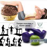 Furei a dieta, agora vou compensar treinando em dobro. Isso funciona?